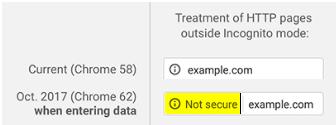 טופס לידים של אתר לא מאובטח ב-HTTPS: מוריד אחוזי המרה