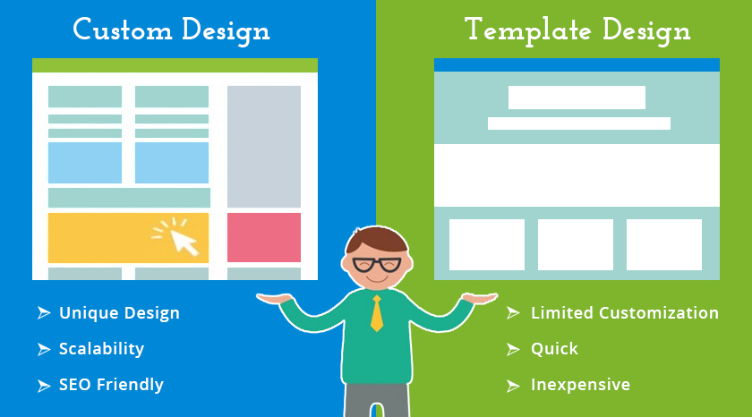 template based website vs custom